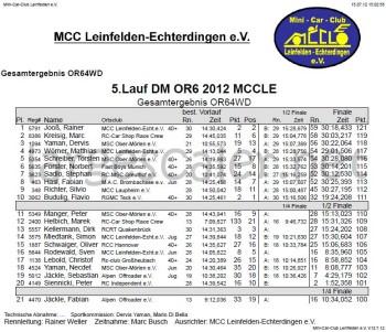 Ergebnisse 4WD 5.Q MCCLE
