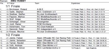 GHB 8. EBC Rangliste 4WD Hobby