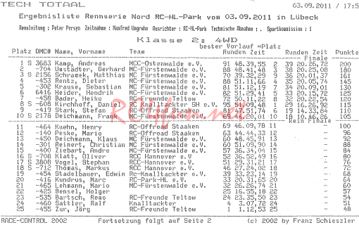 4WD-Ergebnisse Lübeck